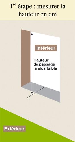 Aide Prise De Côtes Dune Grille De Fenêtre Grille De Défense